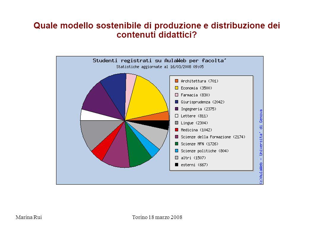 Marina RuiTorino 18 marzo 2008 Quale modello sostenibile di produzione e distribuzione dei contenuti didattici