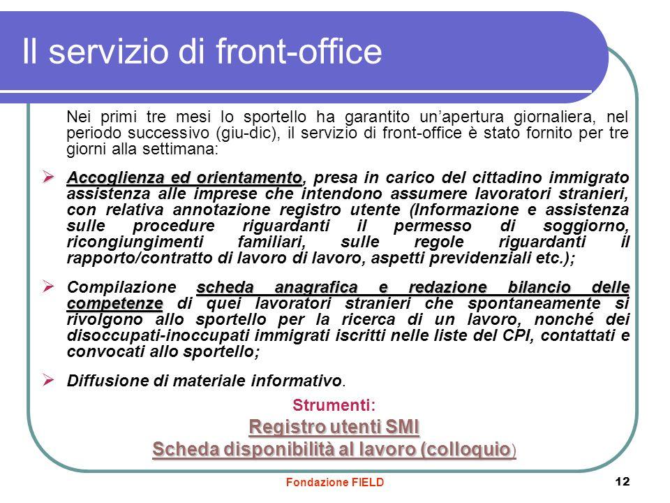 Fondazione FIELD 12 Il servizio di front-office Nei primi tre mesi lo sportello ha garantito unapertura giornaliera, nel periodo successivo (giu-dic),