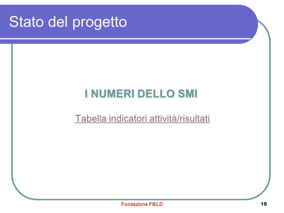 Fondazione FIELD 16 Stato del progetto I NUMERI DELLO SMI Tabella indicatori attività/risultati