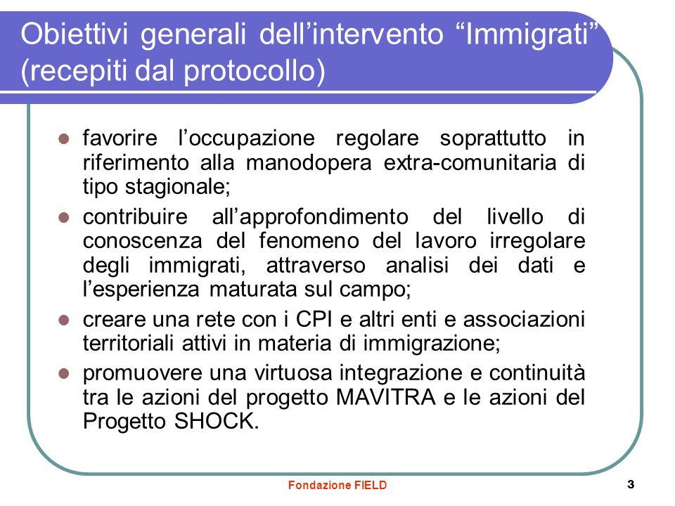 Fondazione FIELD 3 Obiettivi generali dellintervento Immigrati (recepiti dal protocollo) favorire loccupazione regolare soprattutto in riferimento all