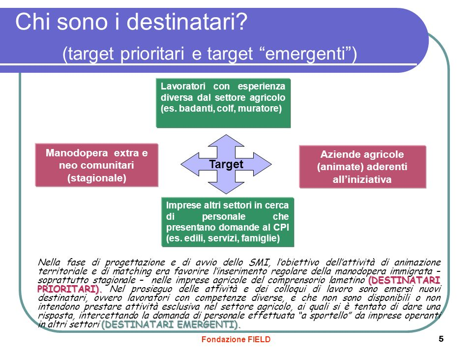Fondazione FIELD 5 Chi sono i destinatari? (target prioritari e target emergenti) Manodopera extra e neo comunitari (stagionale) Aziende agricole (ani