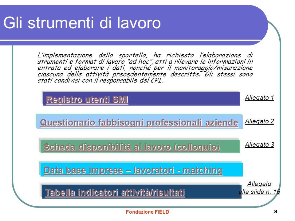 Fondazione FIELD 8 Gli strumenti di lavoro Limplementazione dello sportello, ha richiesto lelaborazione di strumenti e format di lavoro ad hoc, atti a