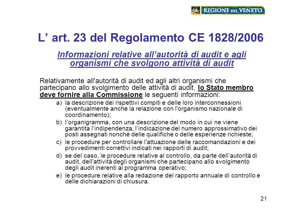 21 L art. 23 del Regolamento CE 1828/2006 Informazioni relative allautorità di audit e agli organismi che svolgono attività di audit Relativamente all