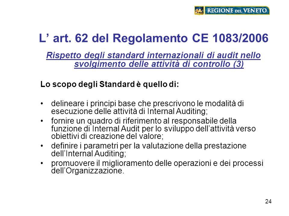 24 L art. 62 del Regolamento CE 1083/2006 Rispetto degli standard internazionali di audit nello svolgimento delle attività di controllo (3) Lo scopo d