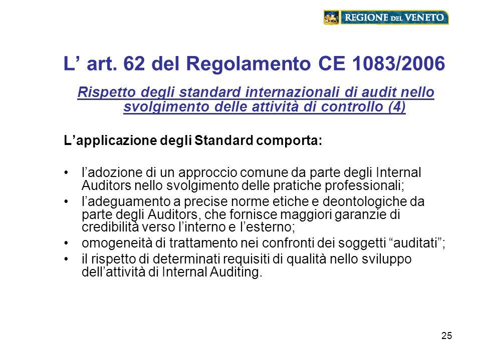 25 L art. 62 del Regolamento CE 1083/2006 Rispetto degli standard internazionali di audit nello svolgimento delle attività di controllo (4) Lapplicazi