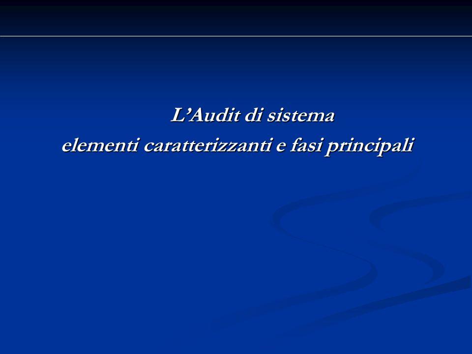12 4° Fase Reporting e follow up Predisposizione del rapporto di audit Predisposizione del rapporto di audit conclusioni dellaudit di sistema conclusioni dellaudit di sistema criticità/irregolarità riscontrate criticità/irregolarità riscontrate indicazione delle azioni correttive indicazione delle azioni correttive Trasmissione del rapporto di audit Trasmissione del rapporto di audit allorganismo/struttura controllata allorganismo/struttura controllata alla Autorità di gestione alla Autorità di gestione Gestione del contraddittorio con il soggetto controllato Gestione del contraddittorio con il soggetto controllato ricezione delle controdeduzioni ricezione delle controdeduzioni valutazione dei nuovi elementi acquisiti valutazione dei nuovi elementi acquisiti