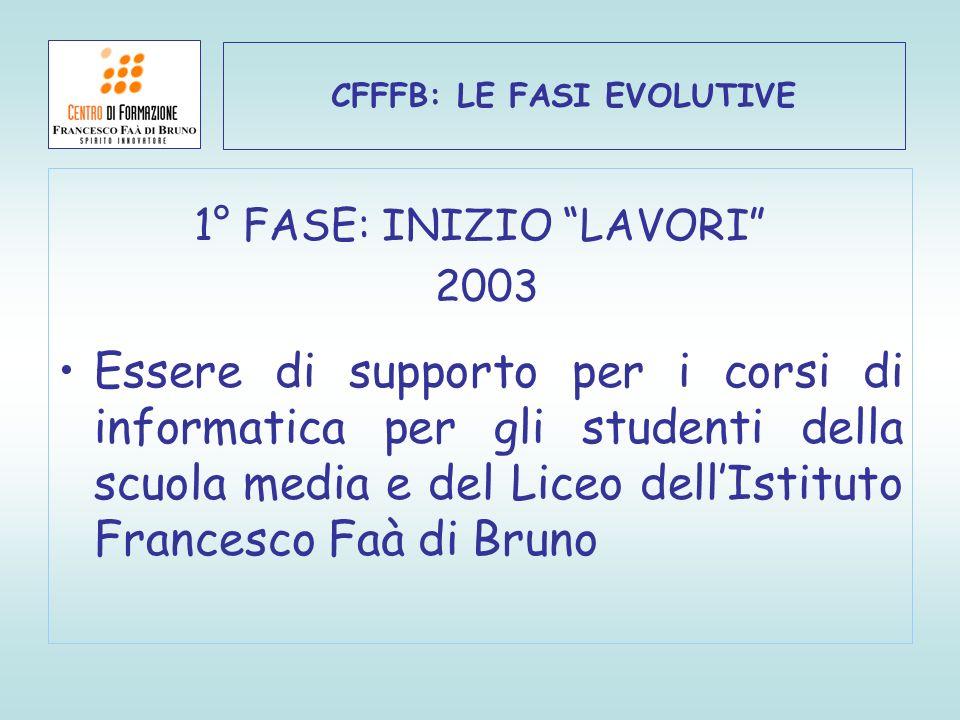 CFFFB: LE FASI EVOLUTIVE 1° FASE: INIZIO LAVORI 2003 Essere di supporto per i corsi di informatica per gli studenti della scuola media e del Liceo del