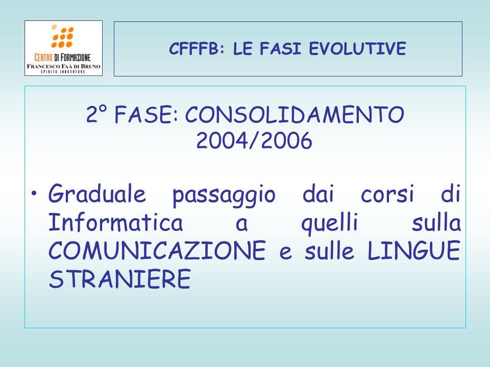 CFFFB: LE FASI EVOLUTIVE 2° FASE: CONSOLIDAMENTO 2004/2006 Graduale passaggio dai corsi di Informatica a quelli sulla COMUNICAZIONE e sulle LINGUE STRANIERE