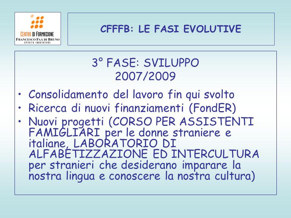 CFFFB: LE FASI EVOLUTIVE 3° FASE: SVILUPPO 2007/2009 Consolidamento del lavoro fin qui svolto Ricerca di nuovi finanziamenti (FondER) Nuovi progetti (CORSO PER ASSISTENTI FAMIGLIARI per le donne straniere e italiane, LABORATORIO DI ALFABETIZZAZIONE ED INTERCULTURA per stranieri che desiderano imparare la nostra lingua e conoscere la nostra cultura)