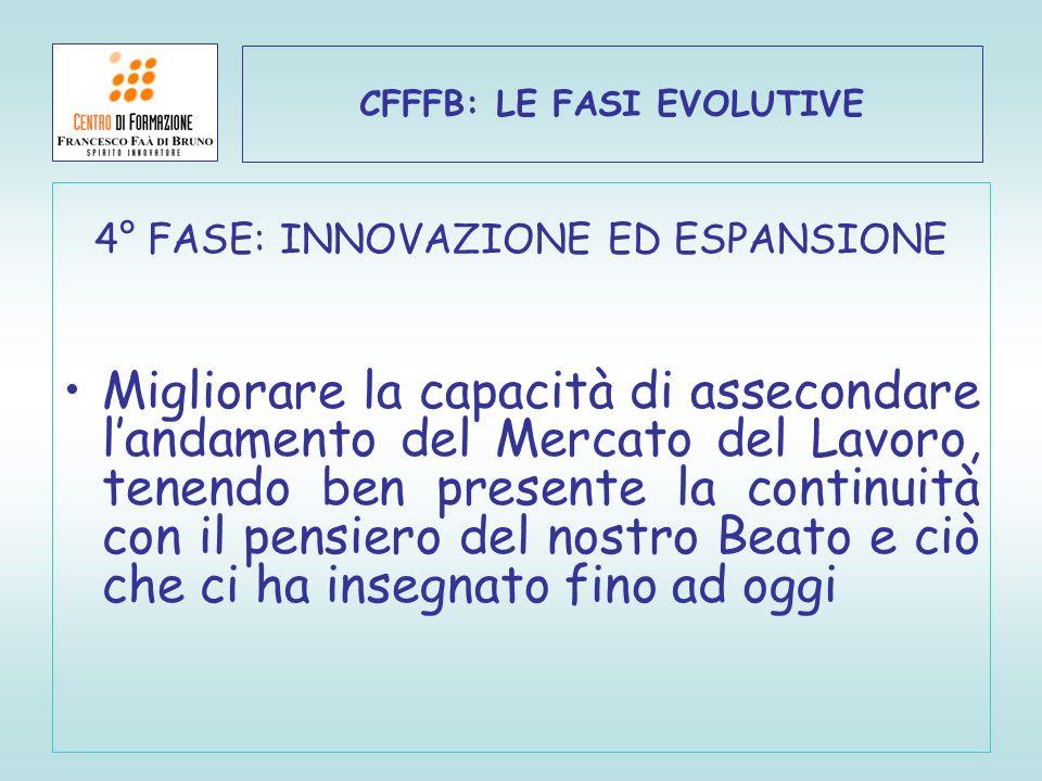 CFFFB: LE FASI EVOLUTIVE 4° FASE: INNOVAZIONE ED ESPANSIONE Migliorare la capacità di assecondare landamento del Mercato del Lavoro, tenendo ben prese