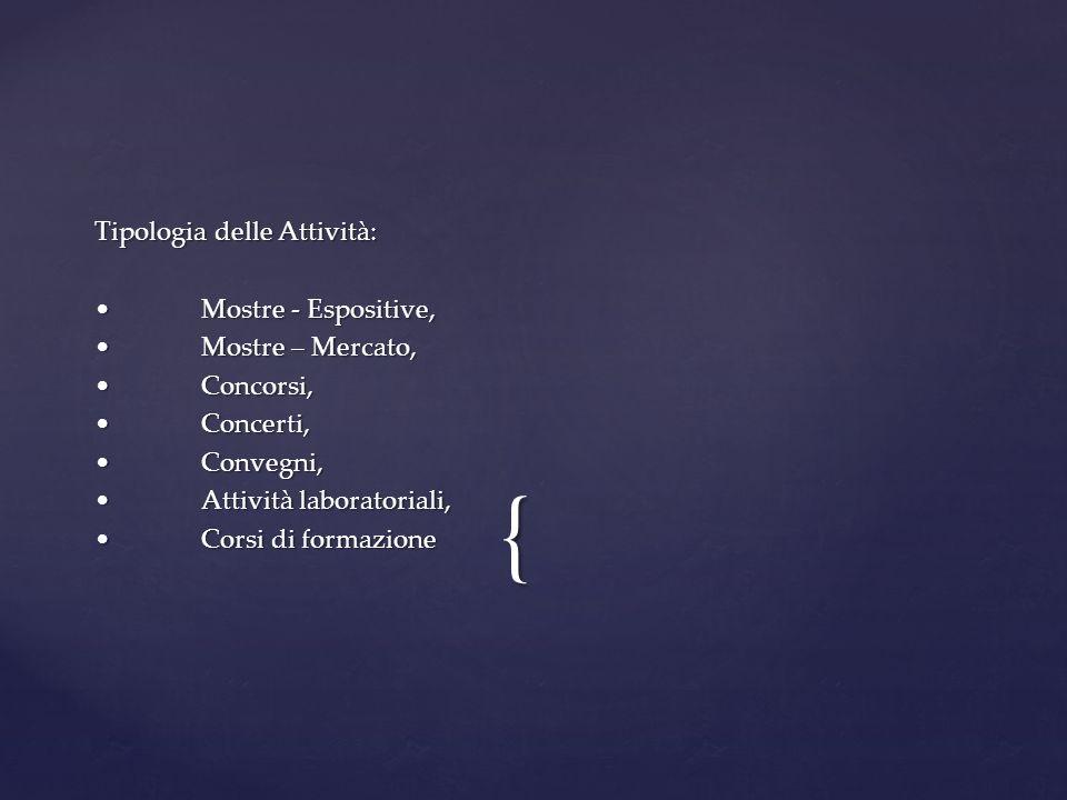 { Tipologia delle Attività: Mostre - Espositive,Mostre - Espositive, Mostre – Mercato,Mostre – Mercato, Concorsi,Concorsi, Concerti,Concerti, Convegni