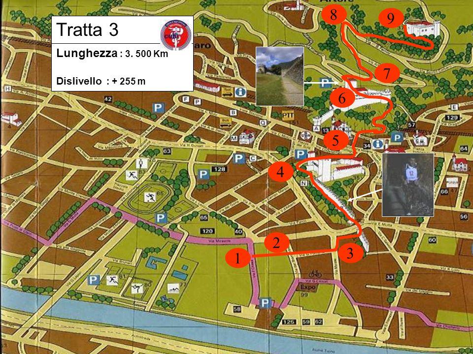 1 2 3 4 5 8 6 Lunghezza : 3. 500 Km Dislivello : + 255 m Tratta 3 7 9
