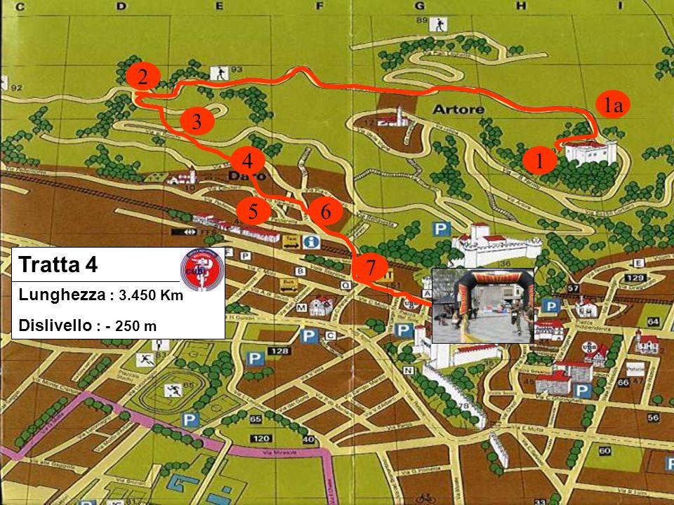 1 1a 2 3 6 Lunghezza : 3.450 Km Dislivello : - 250 m Tratta 4 4 5 7