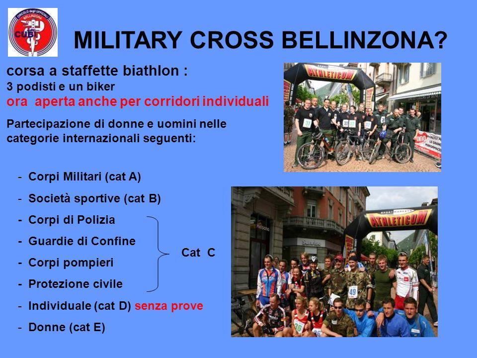 Percorso Military Cross Bellinzona E stata definita « Gara singolare e spettacolare » Centro sportivo