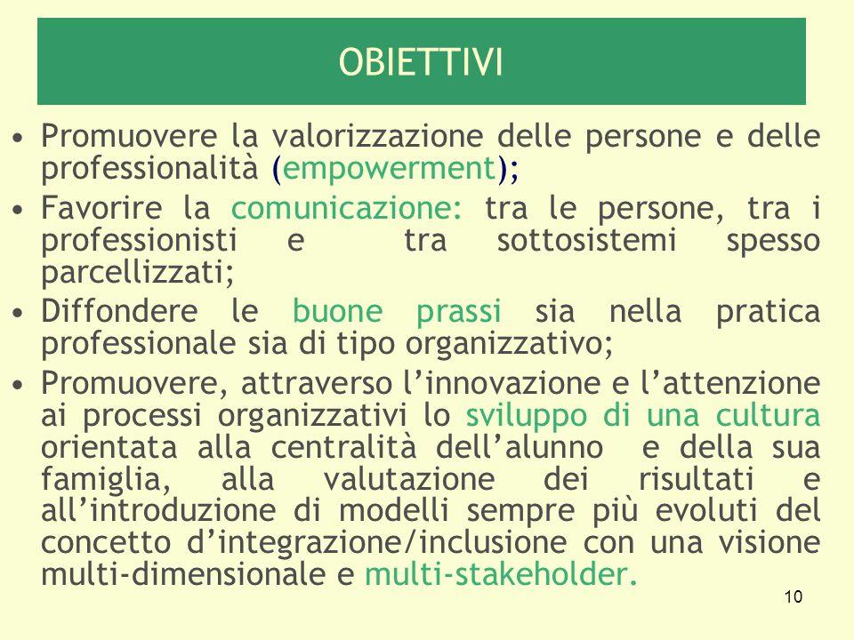 10 OBIETTIVI Promuovere la valorizzazione delle persone e delle professionalità (empowerment); Favorire la comunicazione: tra le persone, tra i profes