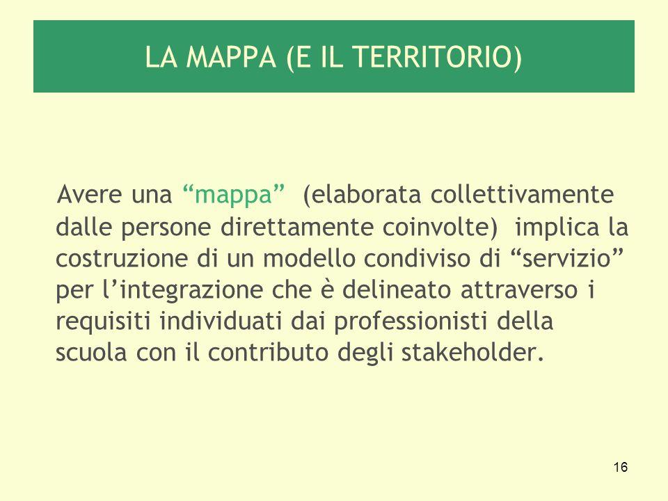 16 LA MAPPA (E IL TERRITORIO) Avere una mappa (elaborata collettivamente dalle persone direttamente coinvolte) implica la costruzione di un modello co