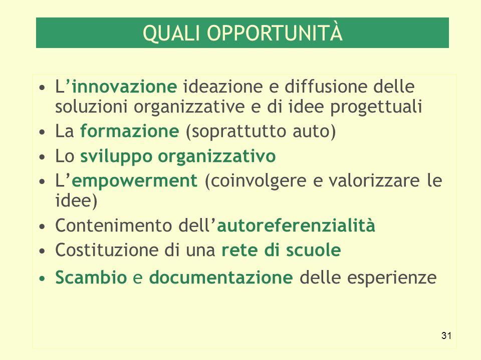 31 Linnovazione ideazione e diffusione delle soluzioni organizzative e di idee progettuali La formazione (soprattutto auto) Lo sviluppo organizzativo