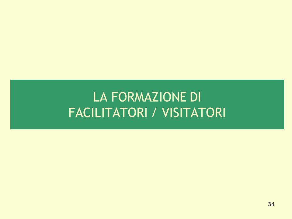 34 LA FORMAZIONE DI FACILITATORI / VISITATORI