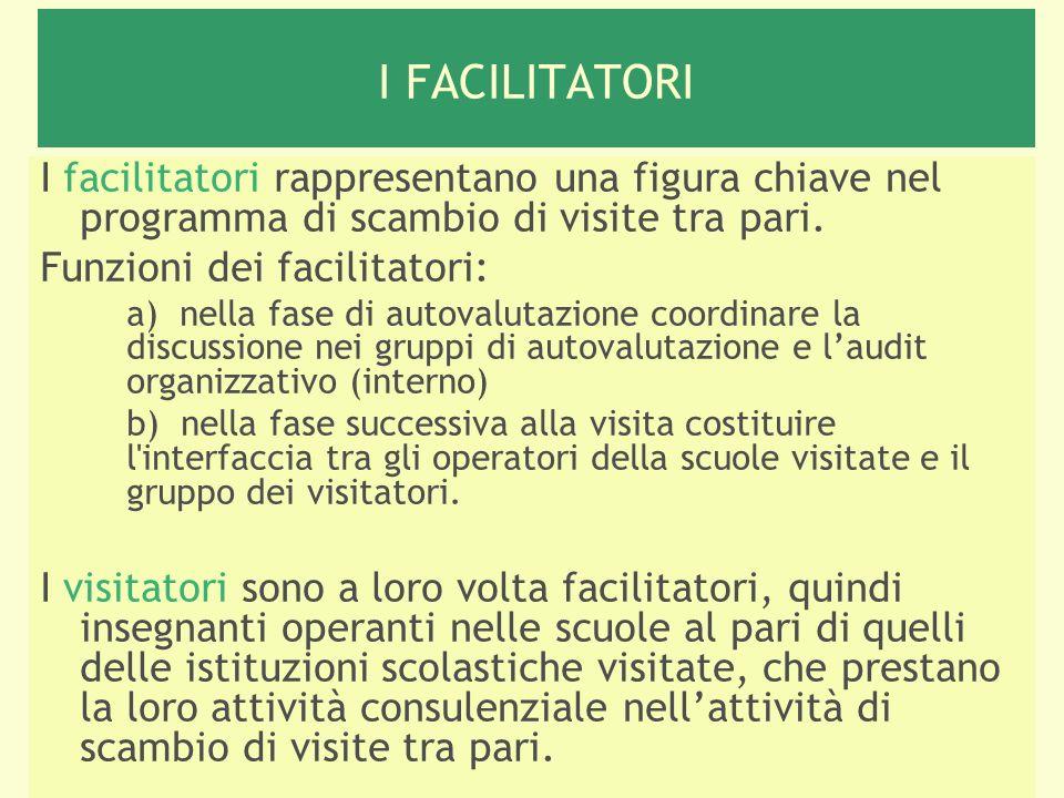 35 I FACILITATORI I facilitatori rappresentano una figura chiave nel programma di scambio di visite tra pari. Funzioni dei facilitatori: a) nella fase