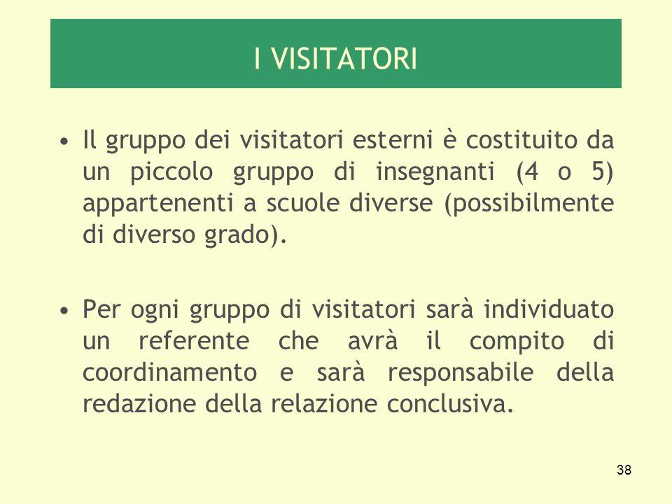 38 I VISITATORI Il gruppo dei visitatori esterni è costituito da un piccolo gruppo di insegnanti (4 o 5) appartenenti a scuole diverse (possibilmente di diverso grado).