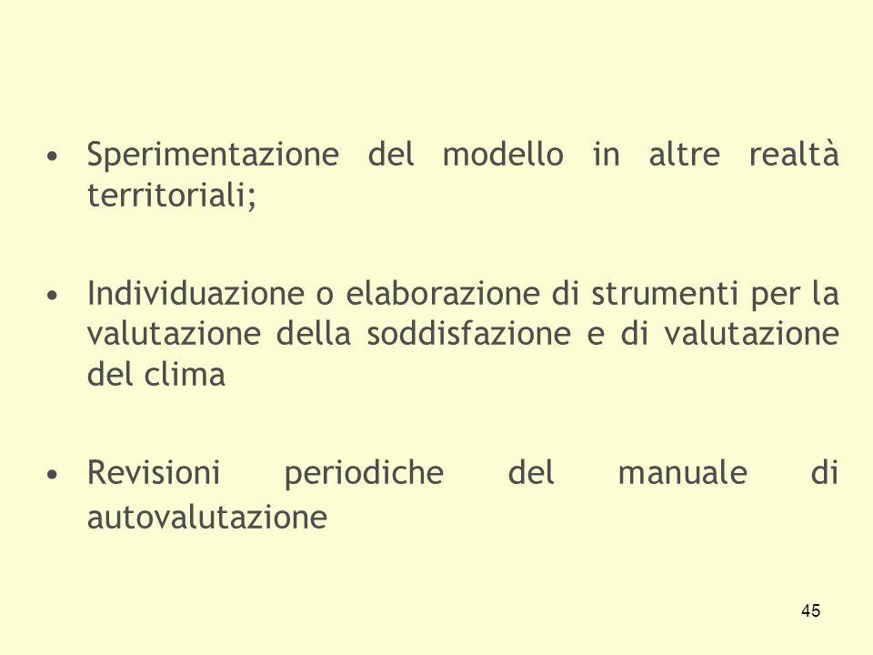 45 Sperimentazione del modello in altre realtà territoriali; Individuazione o elaborazione di strumenti per la valutazione della soddisfazione e di valutazione del clima Revisioni periodiche del manuale di autovalutazione