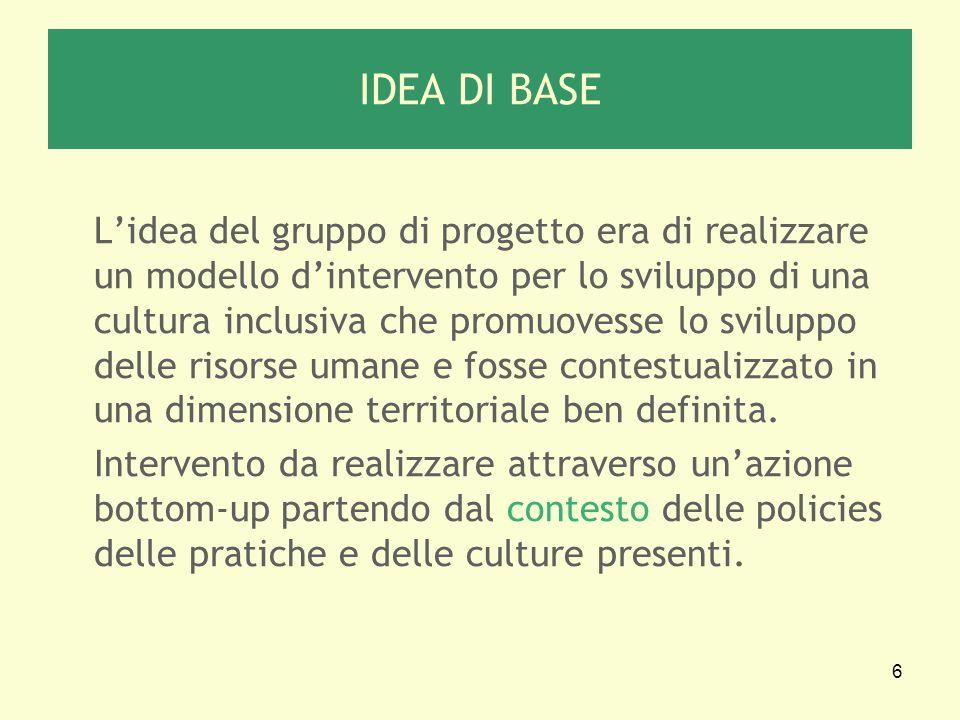 6 IDEA DI BASE Lidea del gruppo di progetto era di realizzare un modello dintervento per lo sviluppo di una cultura inclusiva che promuovesse lo sviluppo delle risorse umane e fosse contestualizzato in una dimensione territoriale ben definita.