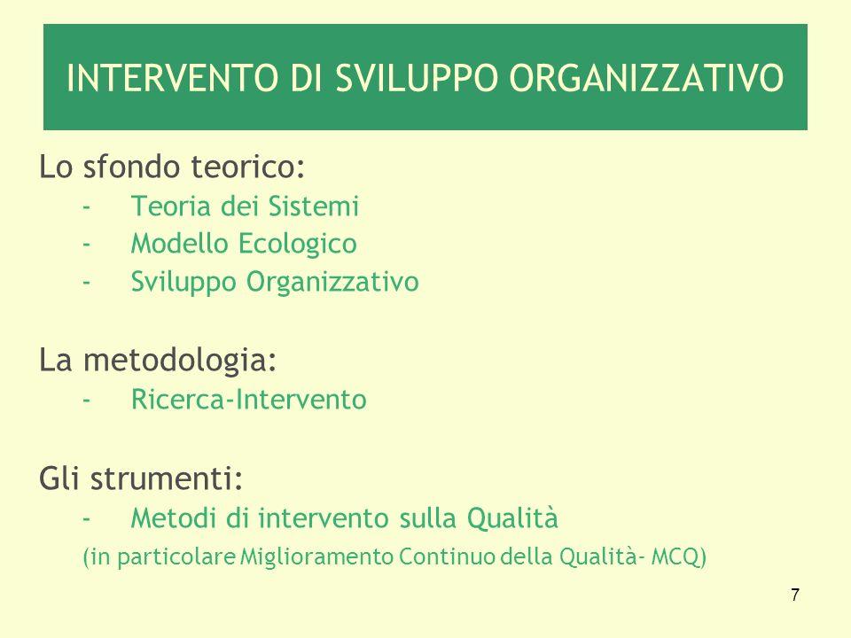 7 INTERVENTO DI SVILUPPO ORGANIZZATIVO Lo sfondo teorico: -Teoria dei Sistemi -Modello Ecologico -Sviluppo Organizzativo La metodologia: -Ricerca-Inte