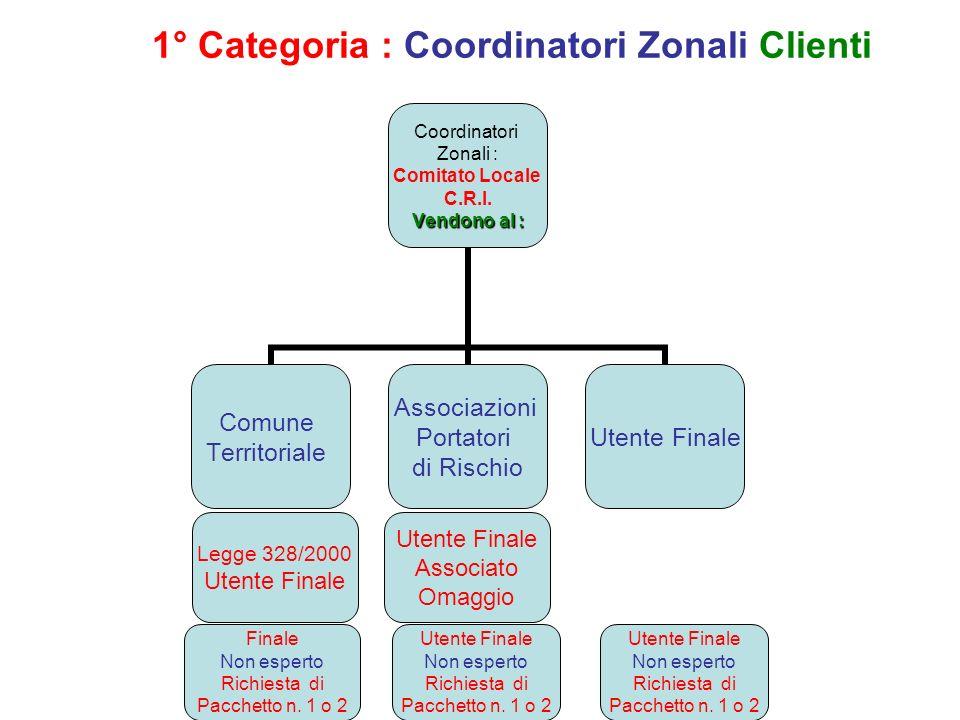 1° Categoria : Coordinatori Zonali Clienti Coordinatori Zonali : Comitato Locale C.R.I.