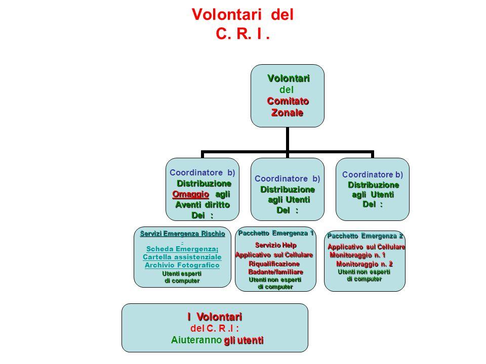 Volontari del C. R. I.