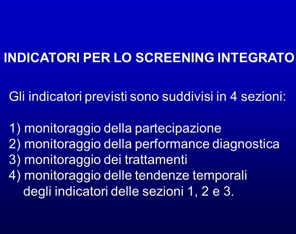 Gli indicatori previsti sono suddivisi in 4 sezioni: 1) monitoraggio della partecipazione 2) monitoraggio della performance diagnostica 3) monitoraggi