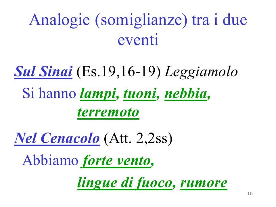 10 Analogie (somiglianze) tra i due eventi Sul Sinai (Es.19,16-19) Leggiamolo Si hanno lampi, tuoni, nebbia, terremoto Nel Cenacolo (Att. 2,2ss) Abbia