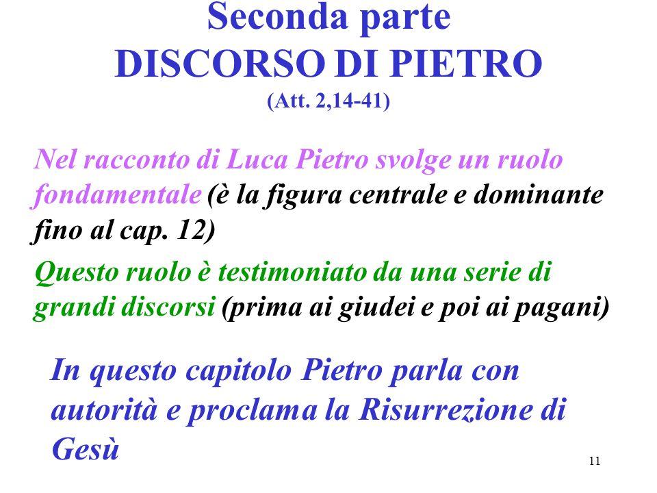 11 Seconda parte DISCORSO DI PIETRO (Att. 2,14-41) Nel racconto di Luca Pietro svolge un ruolo fondamentale (è la figura centrale e dominante fino al