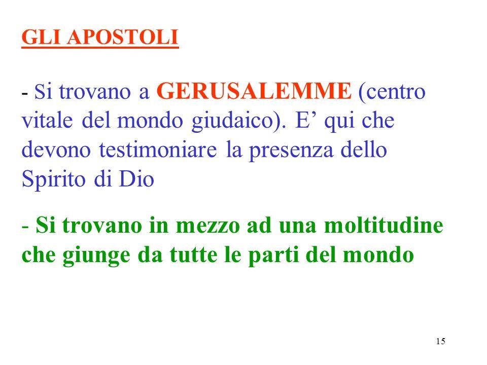 15 GLI APOSTOLI - S i trovano a GERUSALEMME (centro vitale del mondo giudaico). E qui che devono testimoniare la presenza dello Spirito di Dio - Si tr
