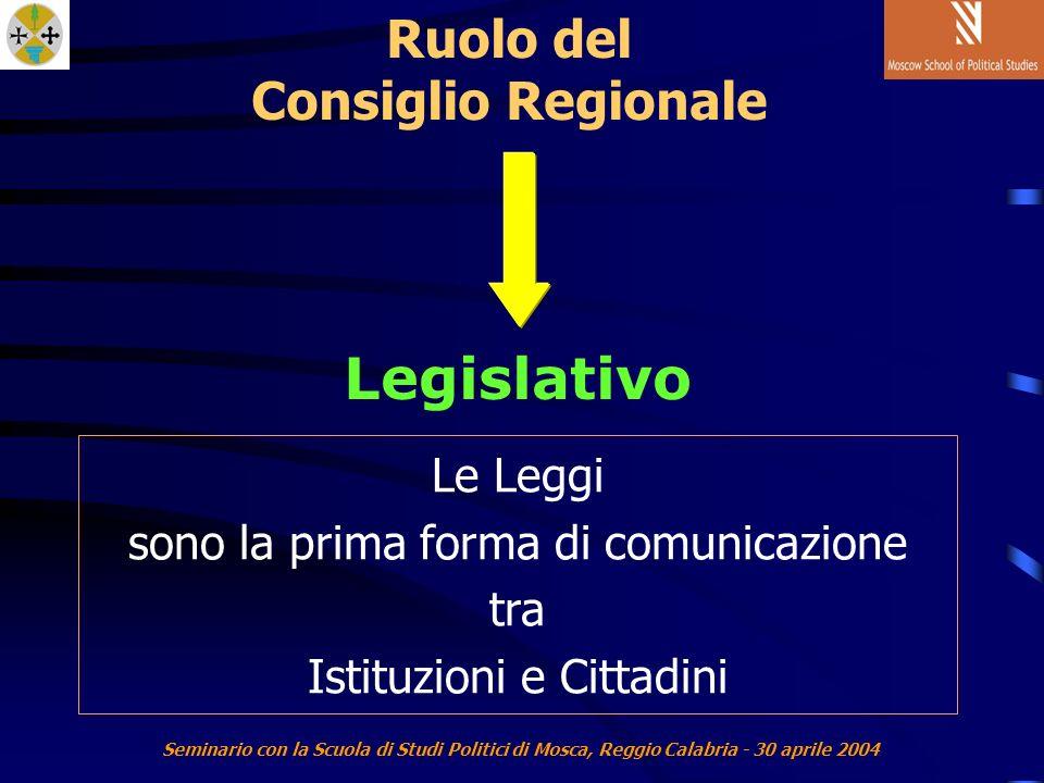Seminario con la Scuola di Studi Politici di Mosca, Reggio Calabria - 30 aprile 2004 Ruolo del Consiglio Regionale Legislativo Le Leggi sono la prima forma di comunicazione tra Istituzioni e Cittadini