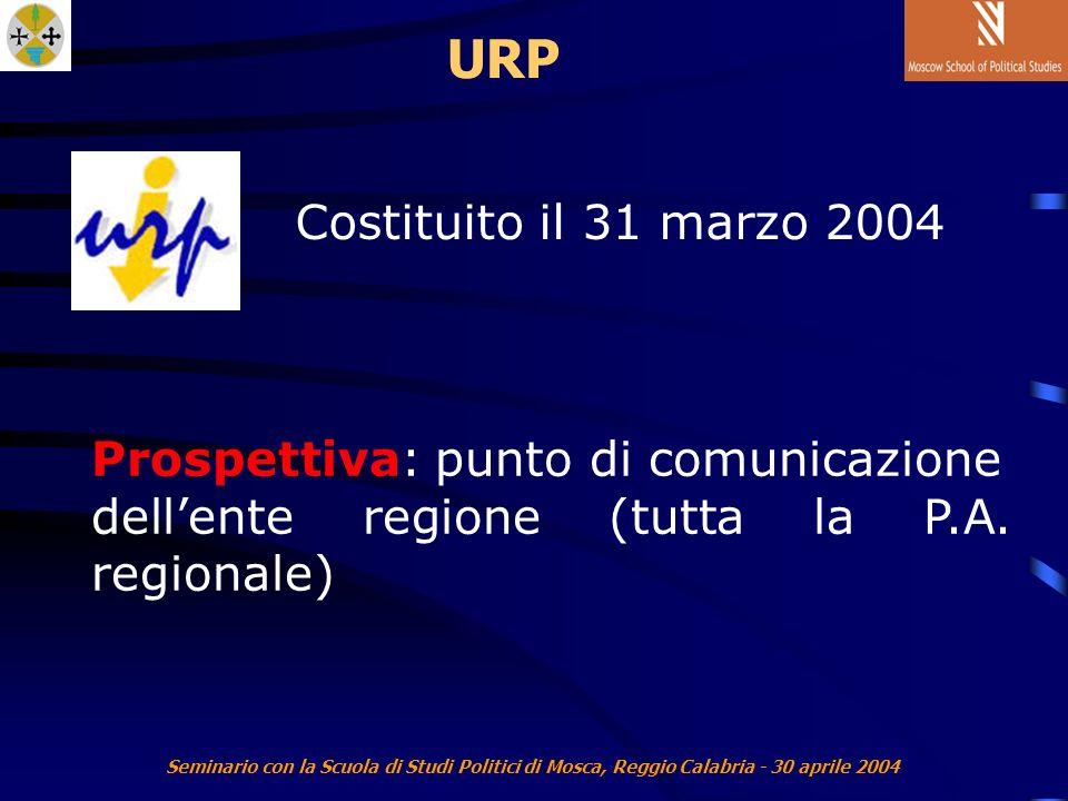 Seminario con la Scuola di Studi Politici di Mosca, Reggio Calabria - 30 aprile 2004 URP Costituito il 31 marzo 2004 Prospettiva: punto di comunicazione dellente regione (tutta la P.A.