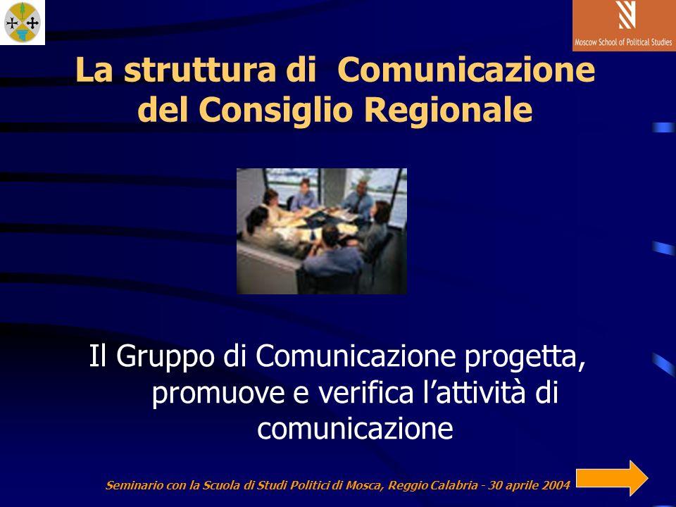 Seminario con la Scuola di Studi Politici di Mosca, Reggio Calabria - 30 aprile 2004 La struttura di Comunicazione del Consiglio Regionale Il Gruppo di Comunicazione progetta, promuove e verifica lattività di comunicazione