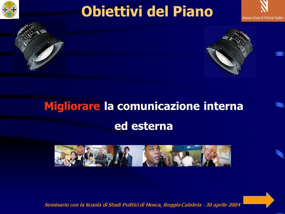 Seminario con la Scuola di Studi Politici di Mosca, Reggio Calabria - 30 aprile 2004 Obiettivi del Piano Migliorare la comunicazione interna ed esterna