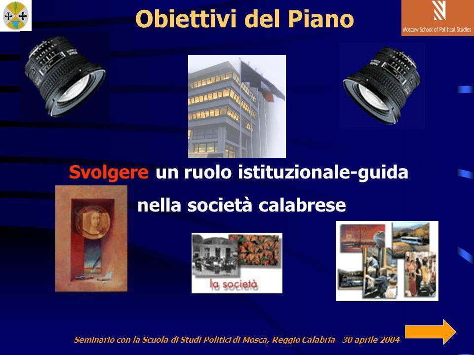 Seminario con la Scuola di Studi Politici di Mosca, Reggio Calabria - 30 aprile 2004 Obiettivi del Piano Svolgere un ruolo istituzionale-guida nella società calabrese