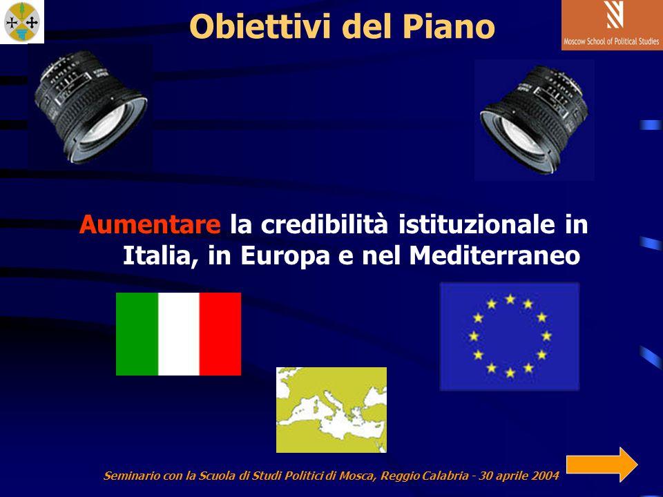 Seminario con la Scuola di Studi Politici di Mosca, Reggio Calabria - 30 aprile 2004 Obiettivi del Piano Aumentare la credibilità istituzionale in Italia, in Europa e nel Mediterraneo