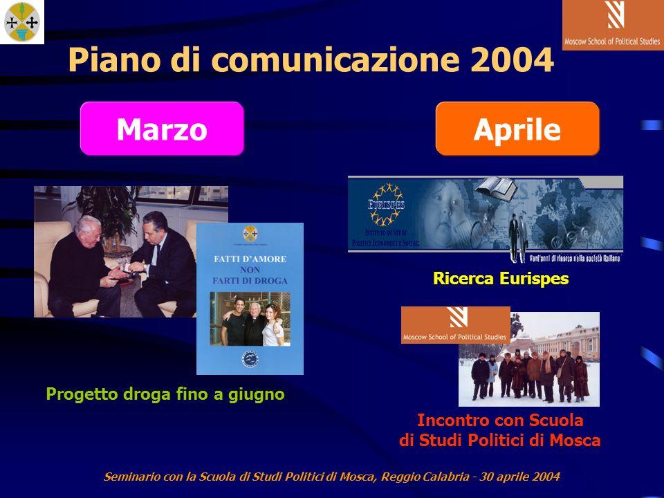 Seminario con la Scuola di Studi Politici di Mosca, Reggio Calabria - 30 aprile 2004 Piano di comunicazione 2004 Progetto droga fino a giugno Ricerca Eurispes Incontro con Scuola di Studi Politici di Mosca AprileMarzo