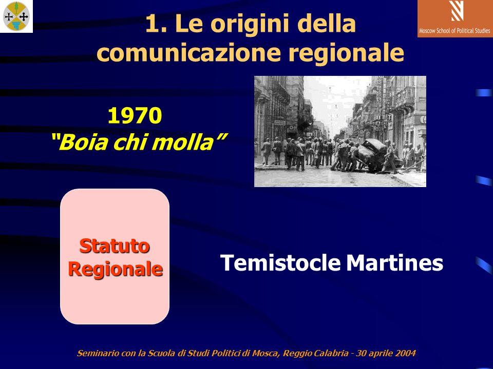 Seminario con la Scuola di Studi Politici di Mosca, Reggio Calabria - 30 aprile 2004 Piano di comunicazione 2004 Conferenza Stampa del Presidente Partecipazione BIT Quotidiano in classe FebbraioGennaio