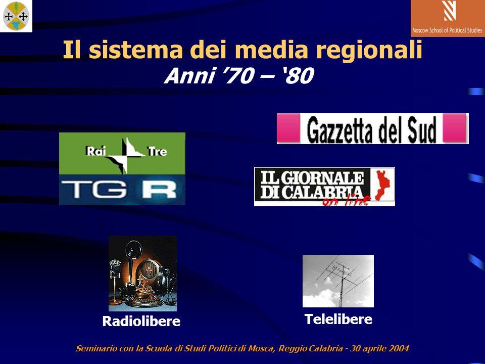 Seminario con la Scuola di Studi Politici di Mosca, Reggio Calabria - 30 aprile 2004 Il sistema dei media regionali Telelibere Radiolibere Anni 70 – 80