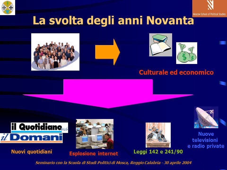 Seminario con la Scuola di Studi Politici di Mosca, Reggio Calabria - 30 aprile 2004 Contenuti Attività del Consiglio