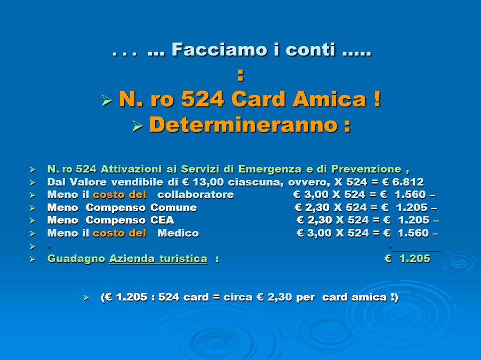 … … Facciamo i conti ….. : N. ro 524 Card Amica ! N. ro 524 Card Amica ! Determineranno : Determineranno : N. ro 524 Attivazioni ai Servizi di Emergen