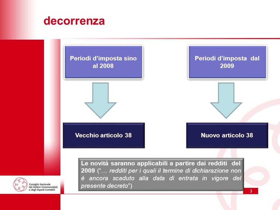 3 decorrenza Periodi dimposta sino al 2008 Vecchio articolo 38 Periodi dimposta dal 2009 Nuovo articolo 38 Le novità saranno applicabili a partire dai