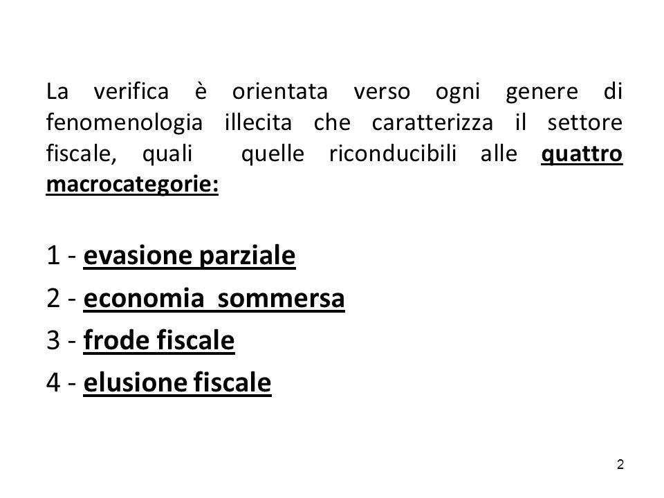 2 La verifica è orientata verso ogni genere di fenomenologia illecita che caratterizza il settore fiscale, quali quelle riconducibili alle quattro macrocategorie: 1 - evasione parziale 2 - economia sommersa 3 - frode fiscale 4 - elusione fiscale