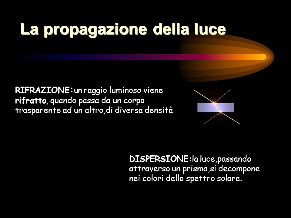 RIFRAZIONE : un raggio luminoso viene rifratto, quando passa da un corpo trasparente ad un altro,di diversa densità DISPERSIONE:la luce,passando attraverso un prisma,si decompone nei colori dello spettro solare.