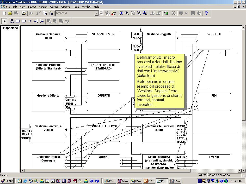 Questo è laspetto visuale della stessa applicazione complessa.