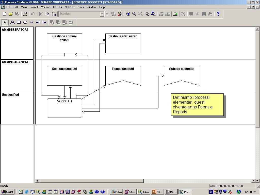 Definiamo tutti i macro processi aziendali di primo livello ed i relativi flussi di dati con i macro-archivi (datastore) Sviluppiamo in questo esempio