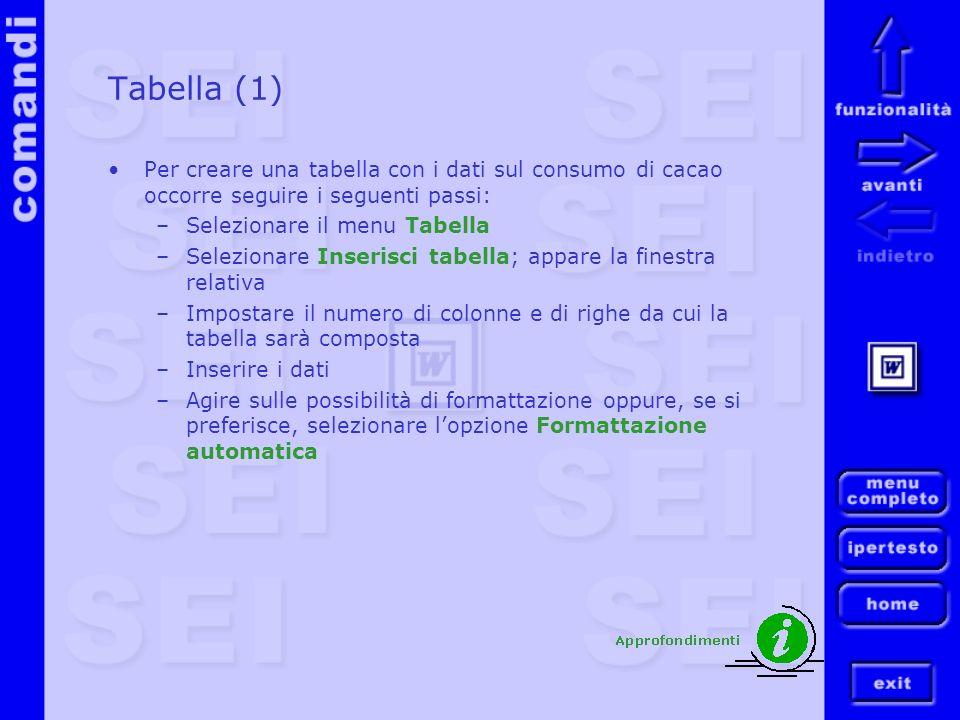 Tabella (1) Per creare una tabella con i dati sul consumo di cacao occorre seguire i seguenti passi: –Selezionare il menu Tabella –Selezionare Inseris
